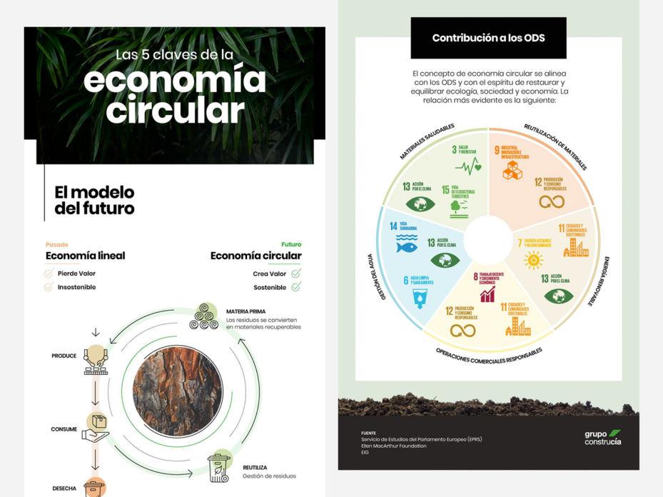 3. infografia